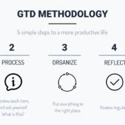 GTD : L'art de la productivité sans stress