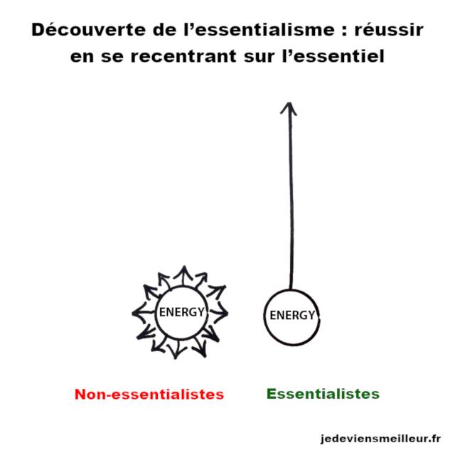 Découverte de l'essentialisme : réussir en se recentrant sur l'essentiel