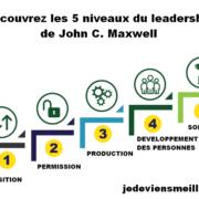 Découvrez les 5 niveaux du leadership de John C. Maxwell
