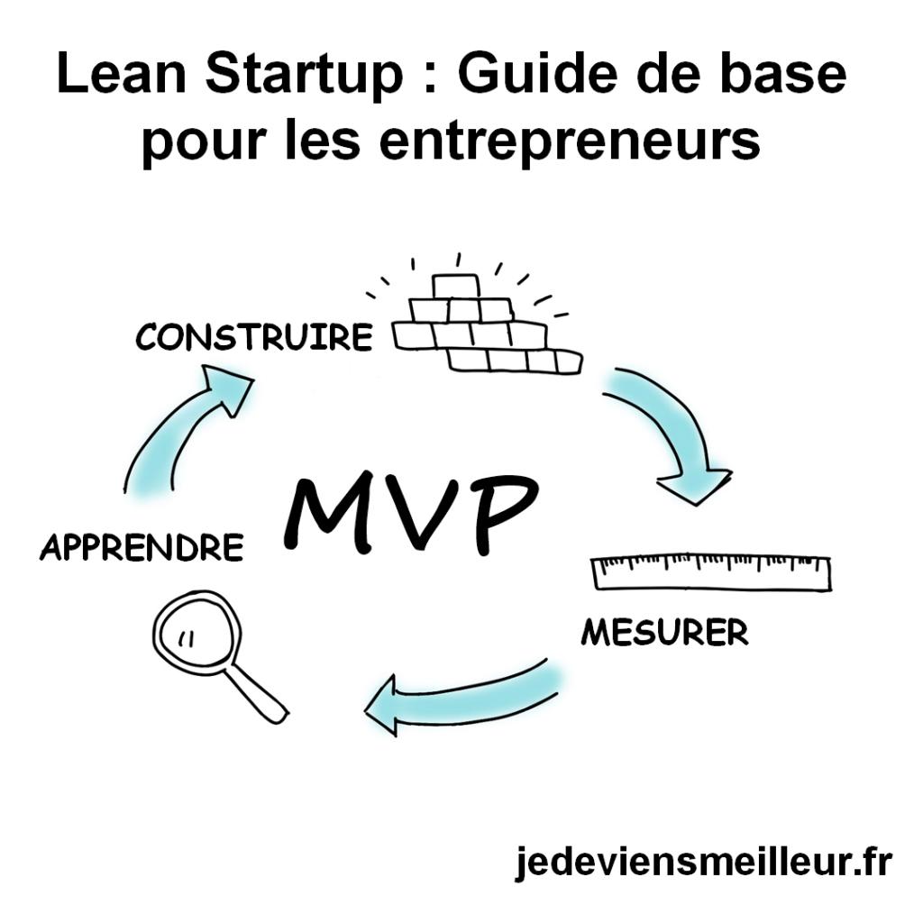Adopter l'approche Lean Startup fait partie des leçons à tirer de ReWork pour les entrepreneurs