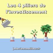 Les 4 piliers de l'investissement